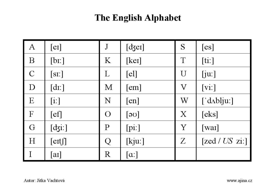 Anglická abeceda (The English alphabet) – černobíle