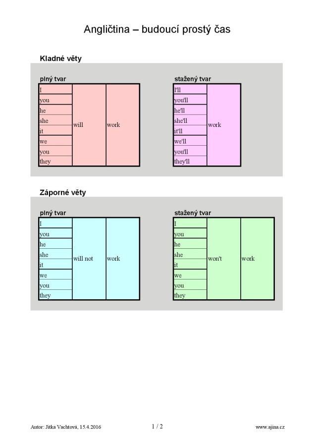 Budoucí prostý čas – strana 1 barevně