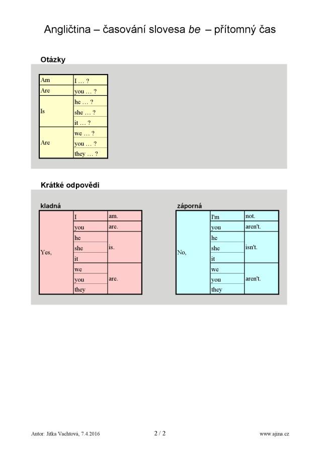 Časování slovesa be –přítomný čas – strana 2 barevně