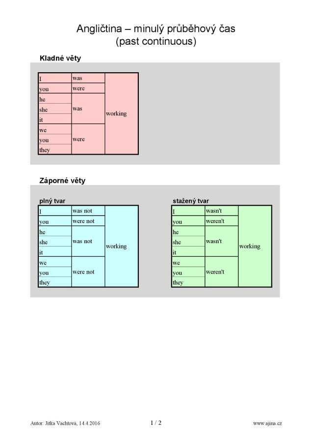 Minulý průběhový čas (past continuous) – strana 1 barevně