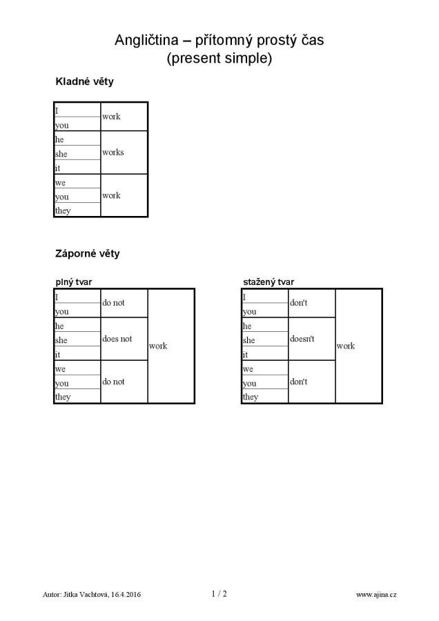 Přítomný prostý čas (present simple) – strana 2 černobíle