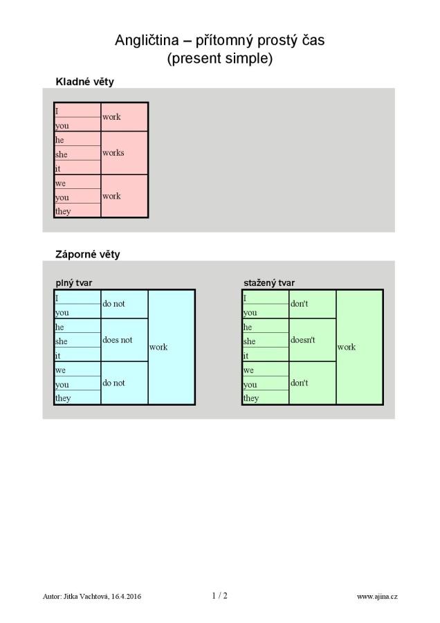 Přítomný prostý čas (present simple) – strana 1 barevně