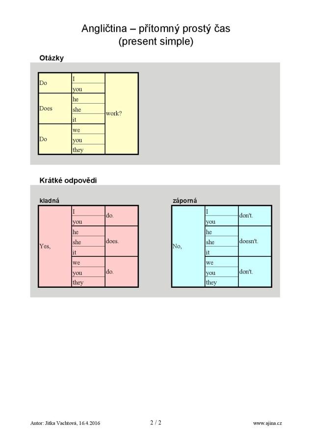 Přítomný prostý čas (present simple) – strana 2 barevně