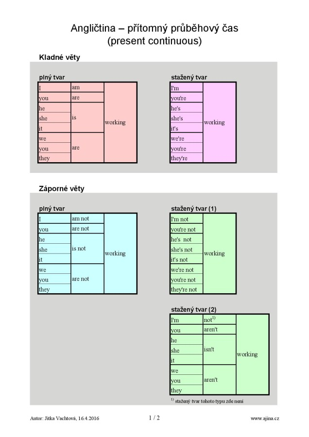 Přítomný průběhový čas (present continuous) – strana 1 barevně