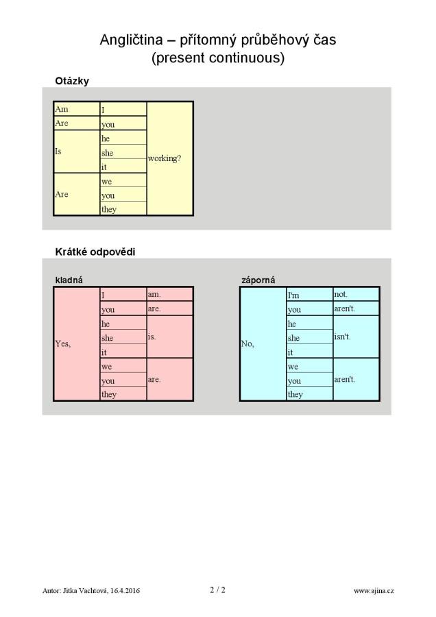 Přítomný průběhový čas (present continuous) – strana 2 barevně